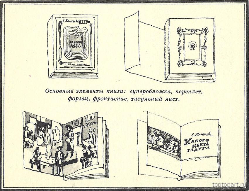 Как сделать книжку картинку